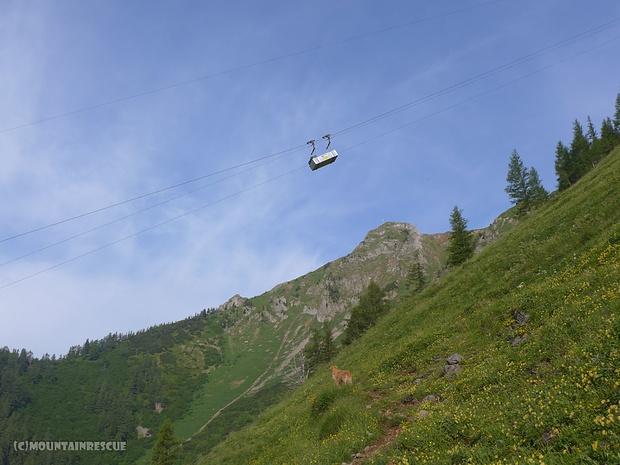 """Meine Kaspressknödel """"fahren"""" gerade auf den Berg...☺"""