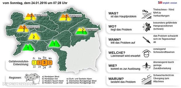 Lawinenlagebericht des Lawinenwarndienst Steiermark