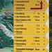 <b>Alla stazione a monte ci sono molti segnavia, ma manca l'indicazione della quota!</b>