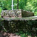 Gallorömischer Höhentempel Schauenburgflue. Beim P.658m auf einem Felsvorsprung der Schauenburgflue befinden sich die Grundmauern eines römischen Höhenheiligtums. Aus Münzfunden hat sich nachweisen lassen, dass der kleine quadratische Tempel im zweiten und dritten Jahrhundert benutzt wurde.