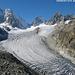 Bassin du glacier de Saleina